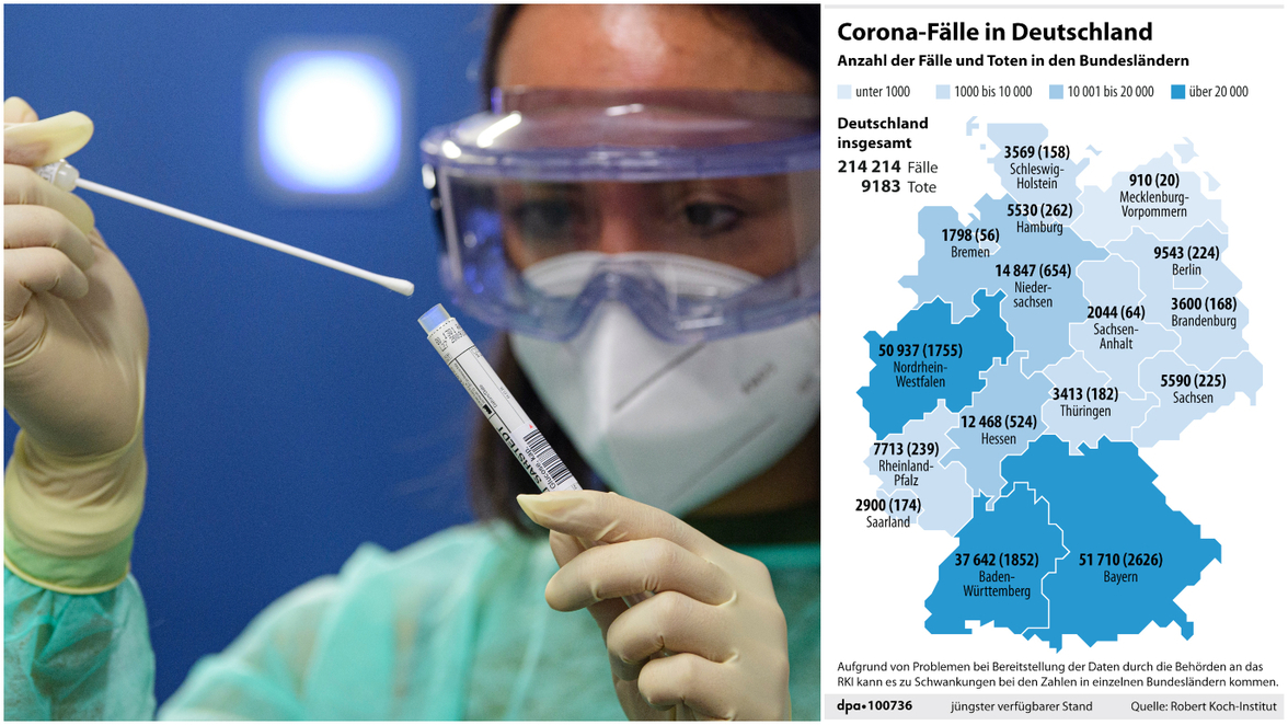 Nrw Corona Infizierte
