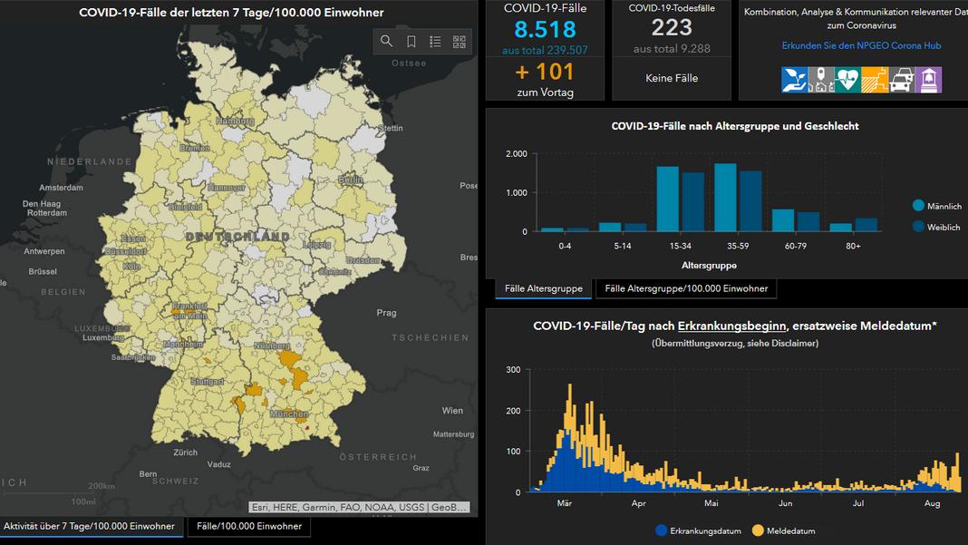 Aktuelle Zahlen Bayern