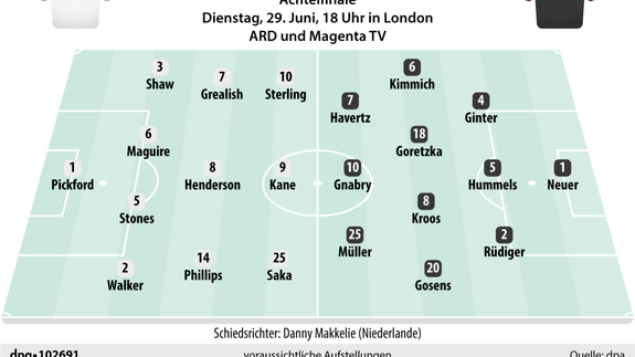 Selectie DFB vs Engeland: wie zijn de spelers in de basisopstelling?