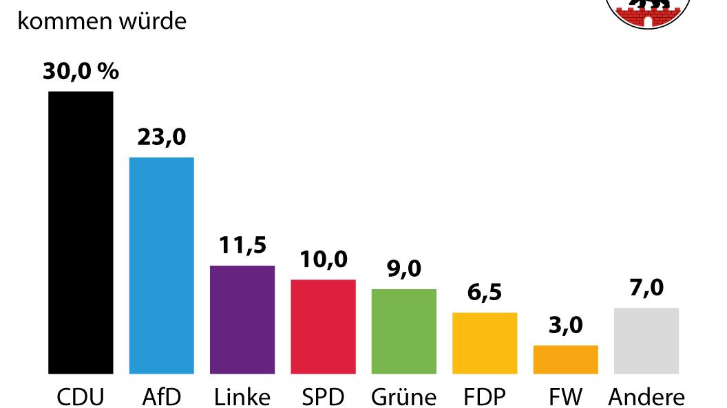 Landtagswahl Sachsen-Anhalt 2021: Ergebnisse, Hochrechnung ...